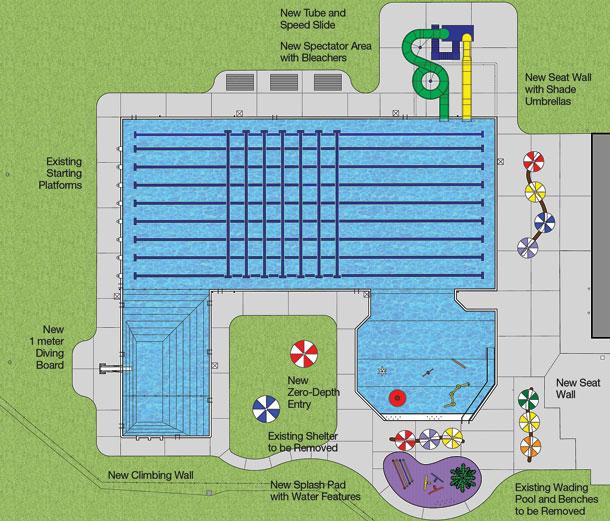 pool-w-labels